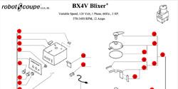 Download BX4V Blixer Manual