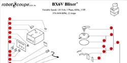 Download BX6V Blixer Manual