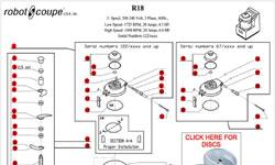 Download R18 Manual