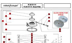 Download R20D V V Manual