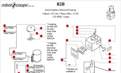 Download R2B 3 Button Manual