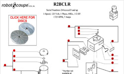 Download R2B Clear Manual