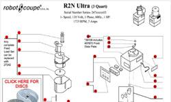 Download R2N Ultra 3 Quart Manual