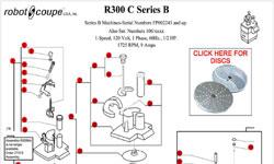 Download R300 C Series B Manual