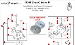Download R301 Ultra C Series B Manual