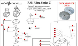 Download R301 Ultra Series C Manual