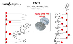 Download R302B Manual