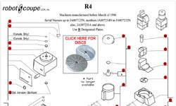 Download R4 Manual