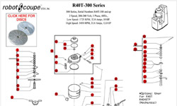 Download R40T-300 Series Manual