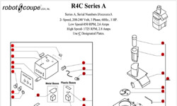 Download R4C Series A Manual