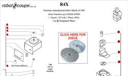 Download R4X Manual