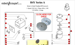 Download R4Y Series A Manual