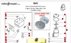 Download R4Y Manual
