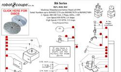 Download R6 Series Manual