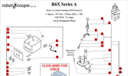 Download R6X Series A Manual