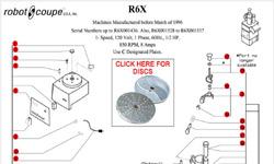 Download R6X Manual