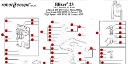 Download Blixer 23 Manual