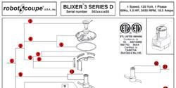 Download Blixer 3 D Manual
