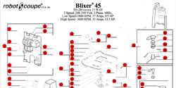 Download Blixer 45 Manual