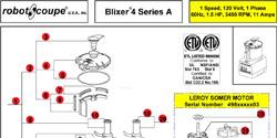 Download Blixer 4 Series A Manual