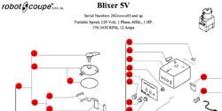 Download Blixer 5V Manual