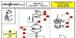 Download Blixer 6 A Manual