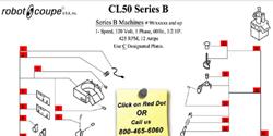 Download CL50 Series B Manual
