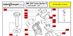 Download MP350 Turbo Series C Manual