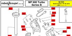 Download MP600 Turbo Series B Manual